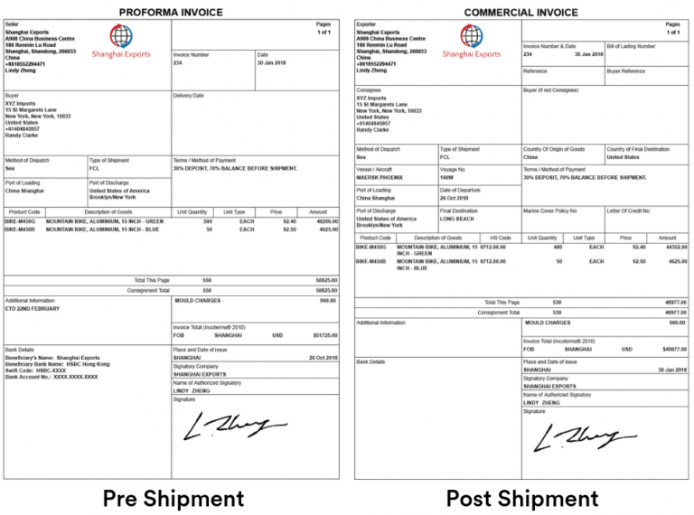 A Proforma Invoice and Commercial Invoice document used in trade.