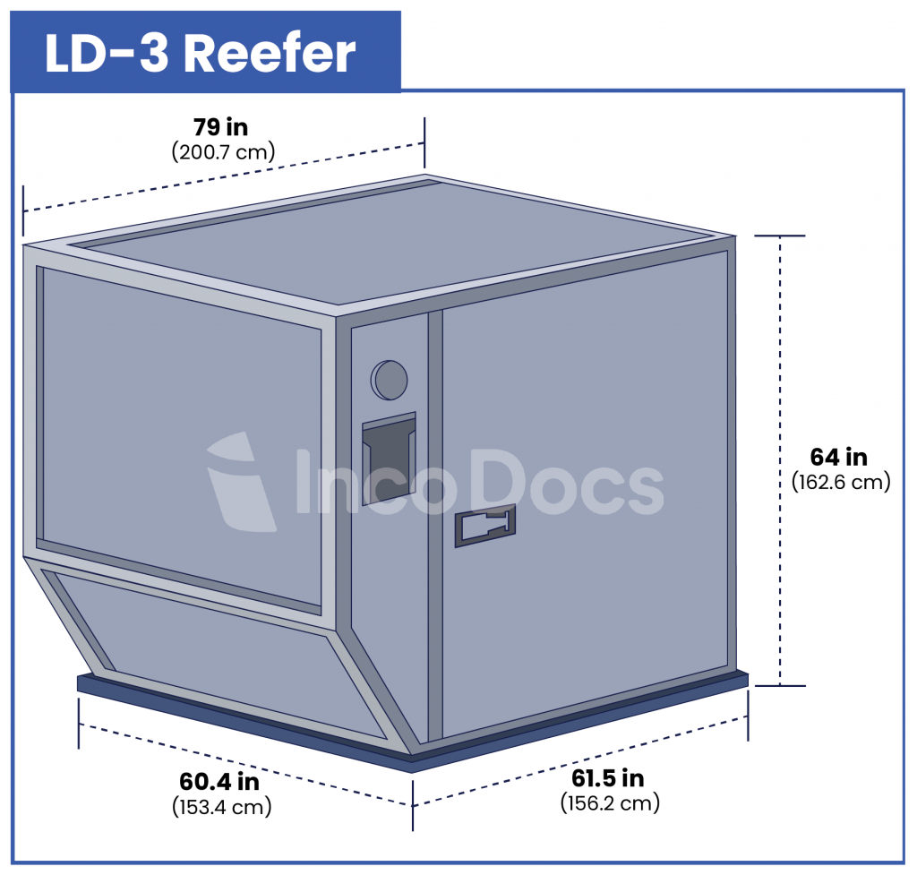 ULD LD-3 Reefer Air Container