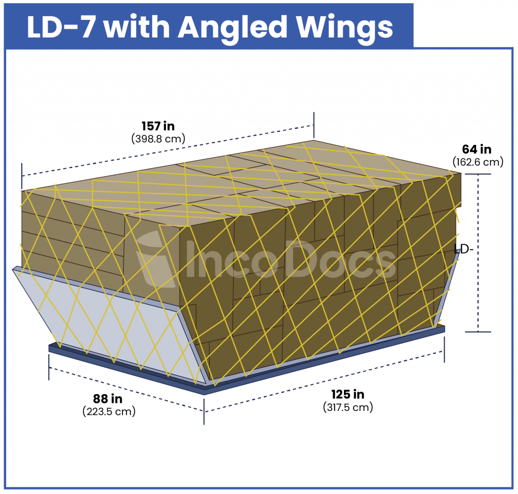 ULD LD-7 with angled wings air container