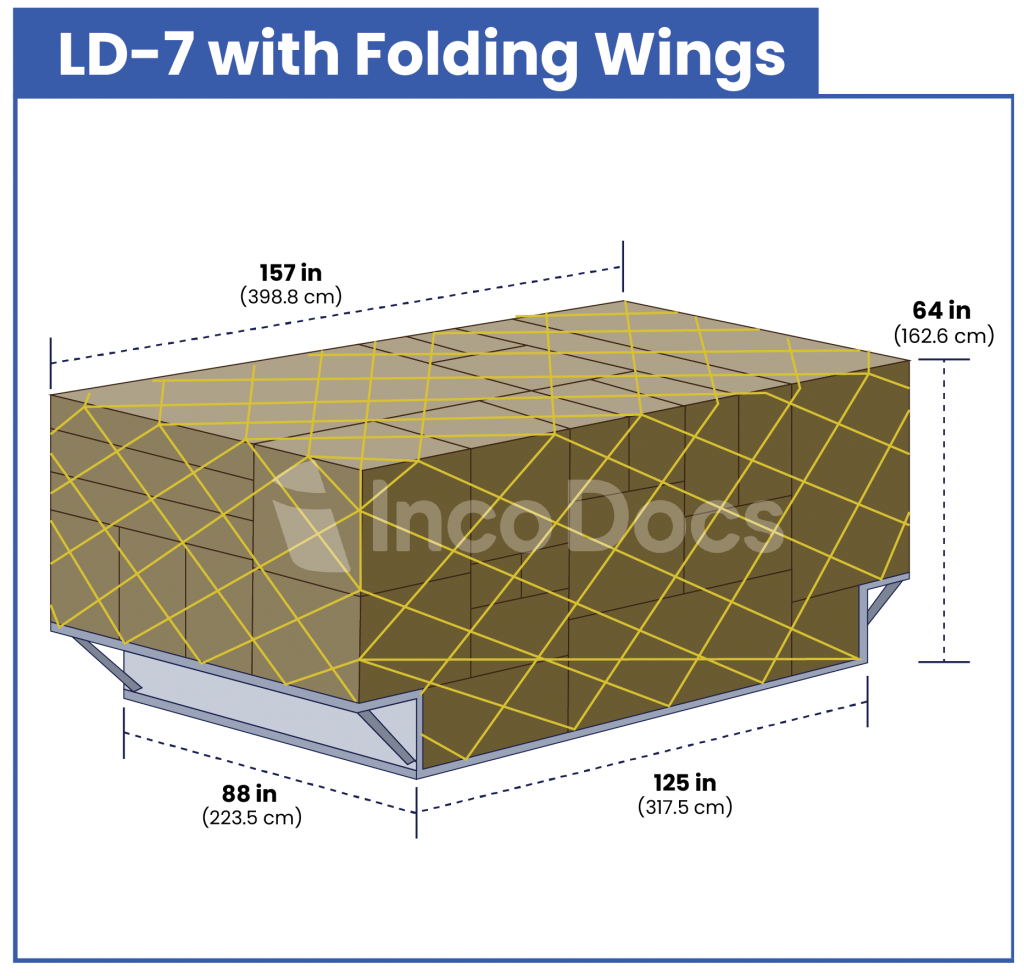 ULD LD-7 with folding wings air container