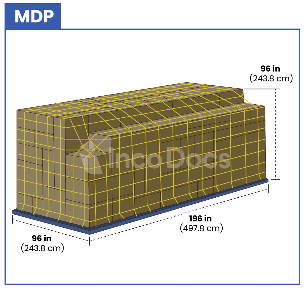 ULD MDP Air Container
