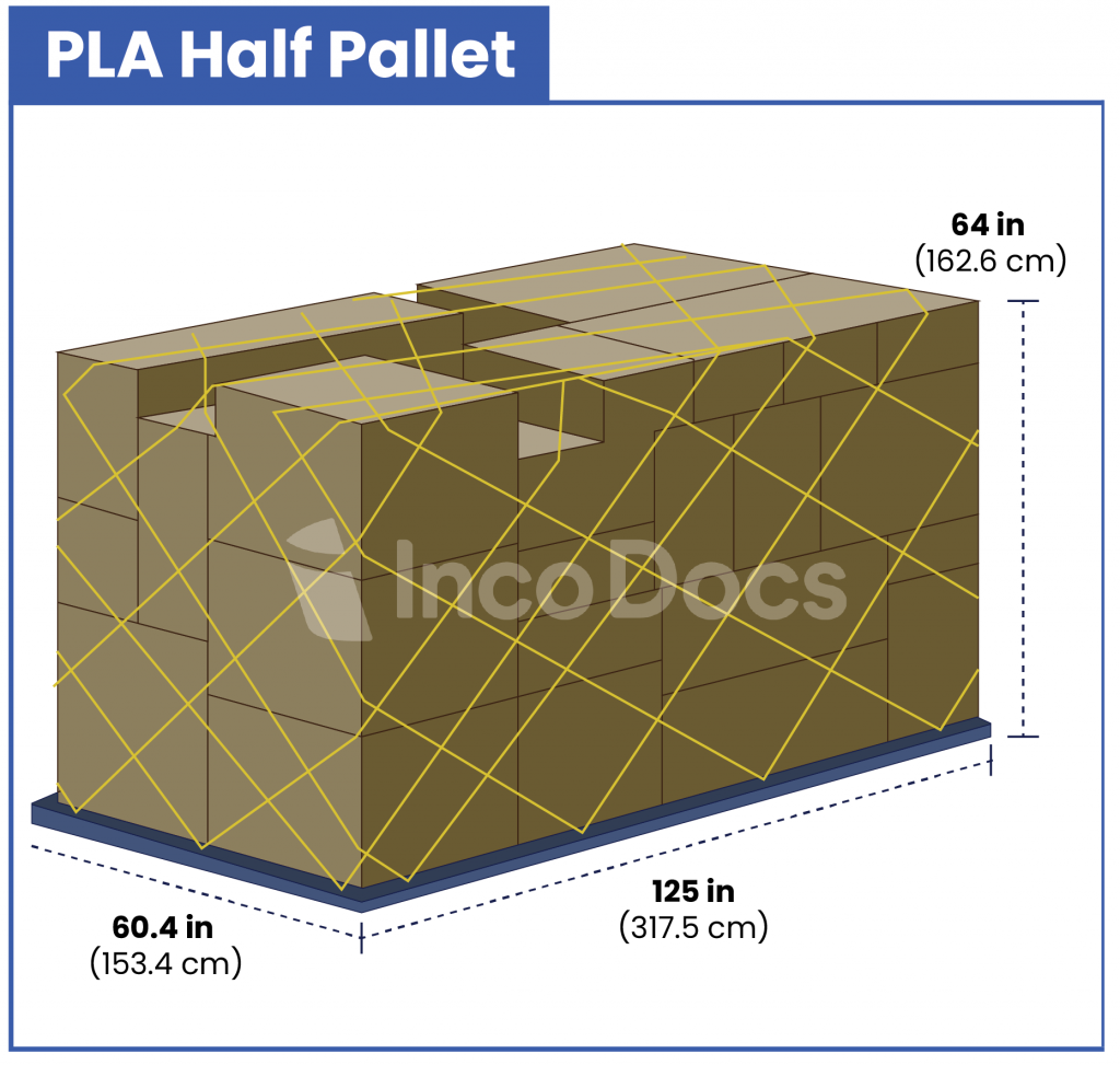 ULD PLA Half Pallet Air Container