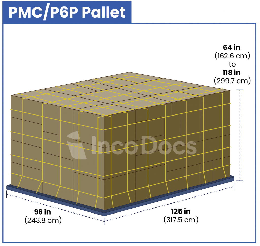 ULD PMC/P6P Pallet Air Container
