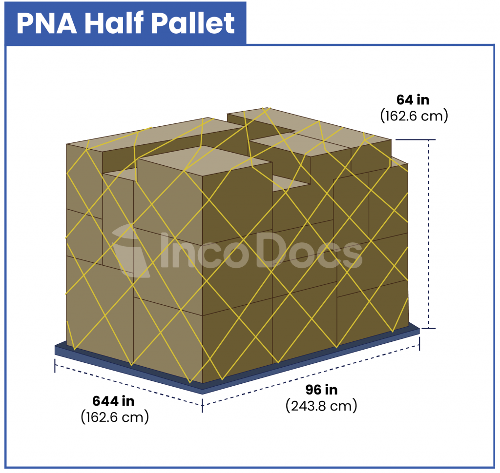 ULD PNA Half Pallet Air Container