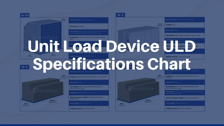 Unit Load Device Air Container Specificaitons