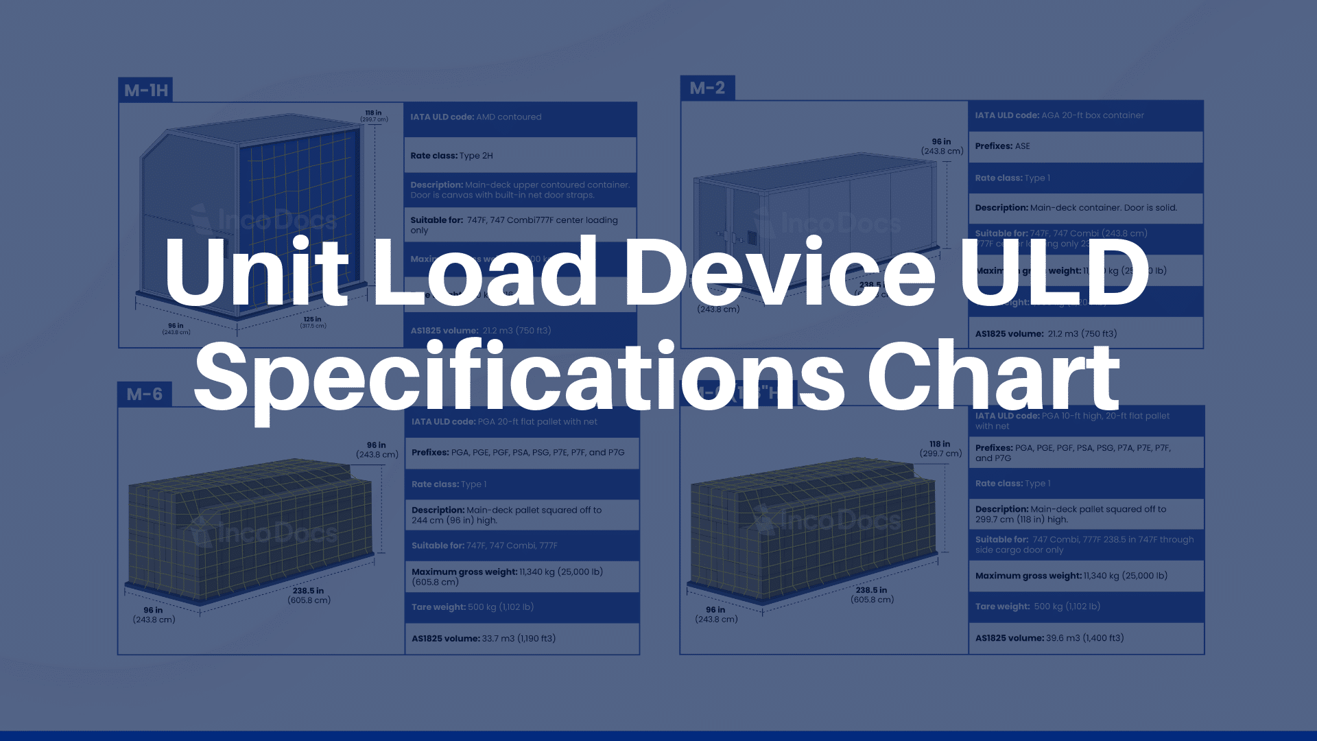 Unit Load Device Uld Air Container Specifications Incodocs
