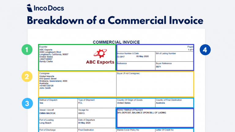 Create and Download a Commercial Invoice template for Global Trade